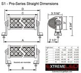 """Picture of Pro-Series 2D 40"""" CREE LED Light Bar - 19,200 Lumens - Combo Beam"""